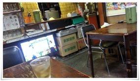 こんな所にTVが@末広食堂